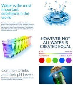 Alkaline Water Filtering Device